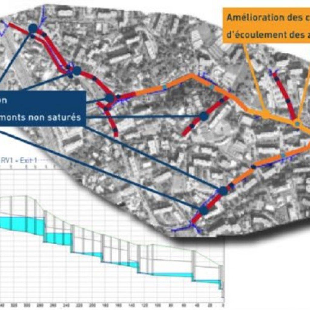 analyse et amélioration ruissellements urbain vannes F-Reg